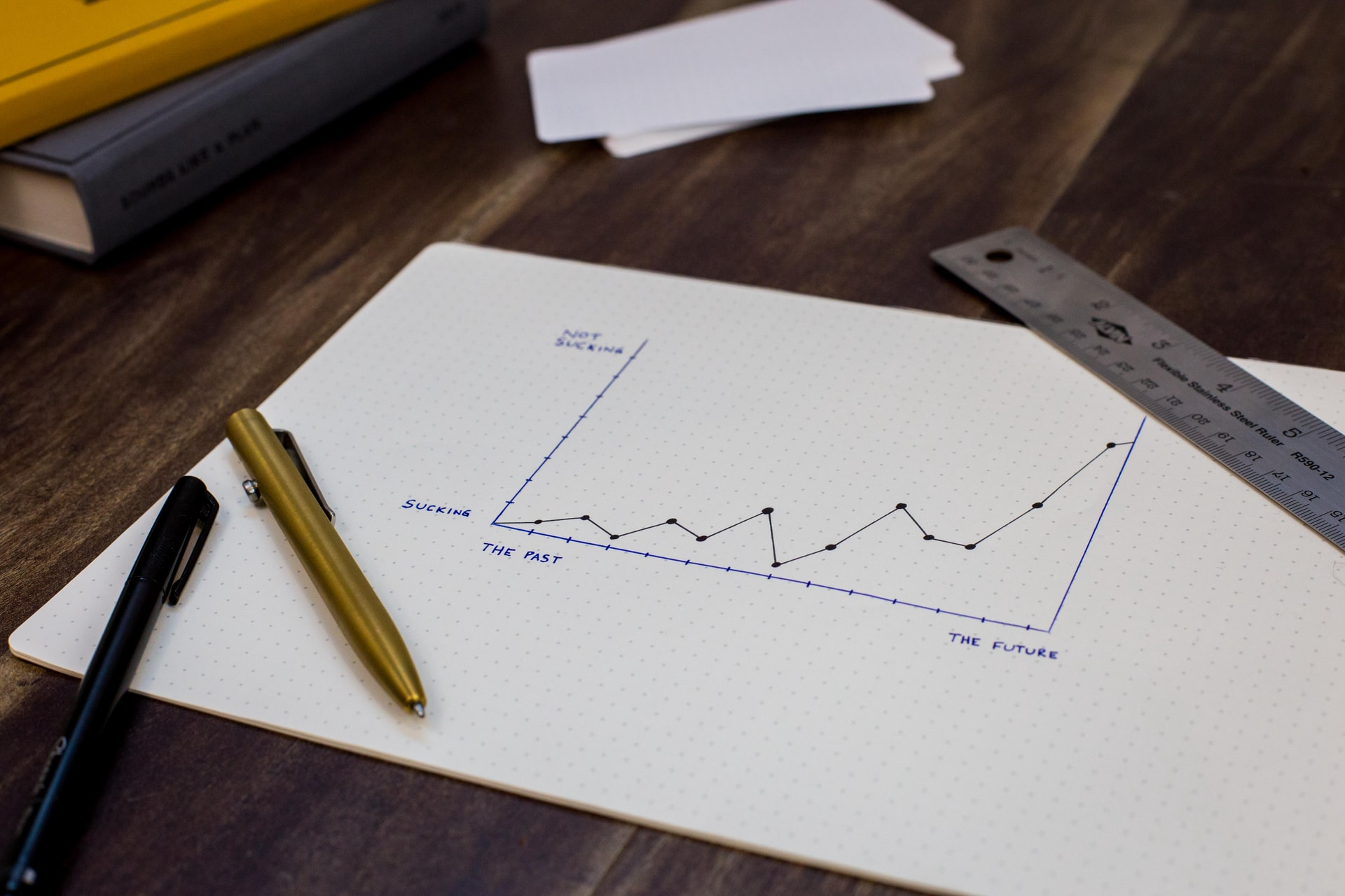 Best practices for managing your sales pipeline