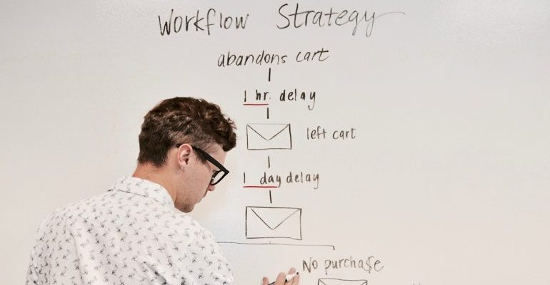 A marketing team member drawing the workflow strategy diagram for reducing the abandonment rates.
